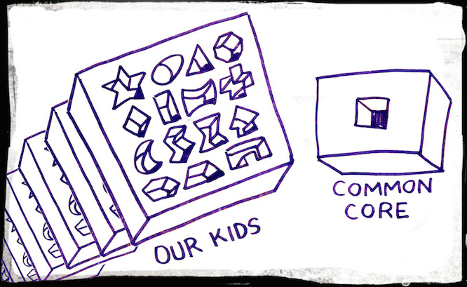 Many different cutouts to represent our kids, one square cut out to represent common core